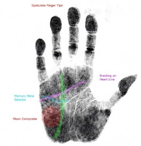 Earth University hand analysis classes