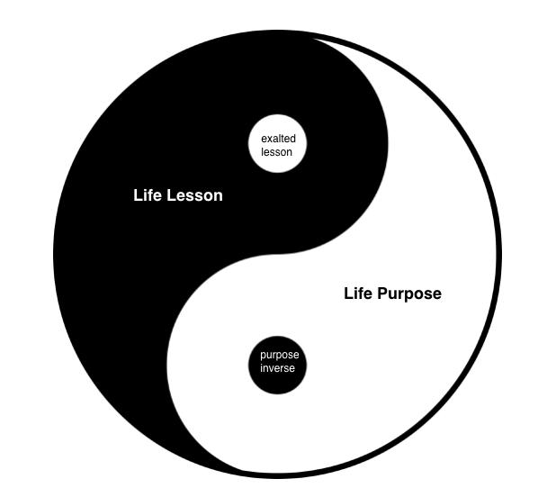 yin yang life purpose