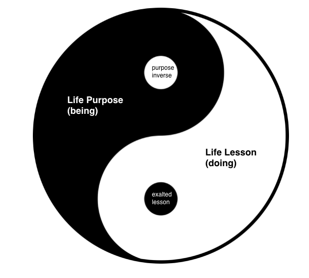 being vs doing life purpose yin yang