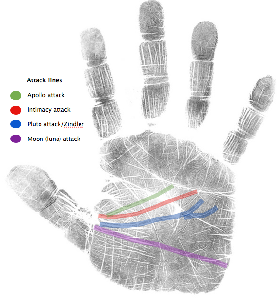 opportunity for growth lines, hand analysis, how to read a palm, life purpose palm reading